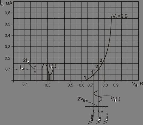 Шпаргалка микроэлектроника